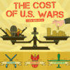 Costs of US Wars